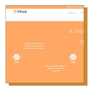 Hubspot-About